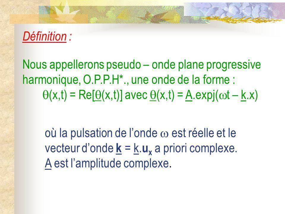 (x,t) = Re[(x,t)] avec (x,t) = A.expj(t – k.x)